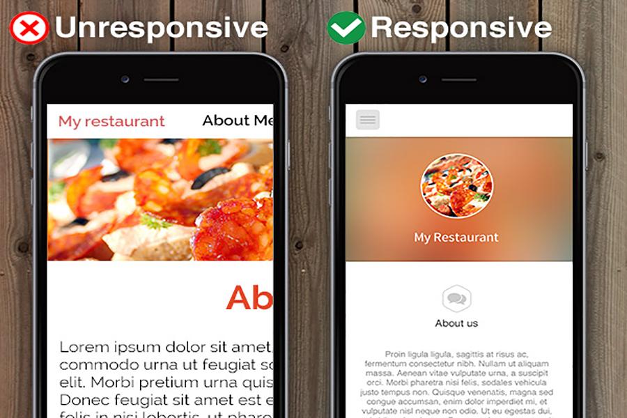 responsive web design bangkok lmndevelopment